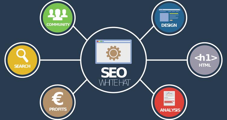 Търсачките и онлайн рекламата